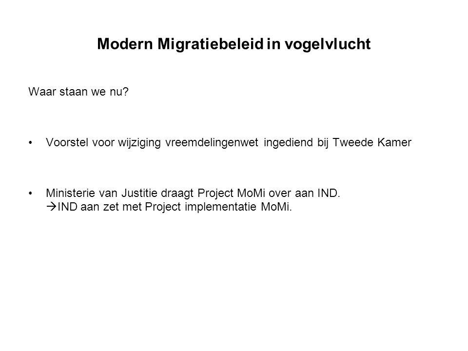 Modern Migratiebeleid in vogelvlucht