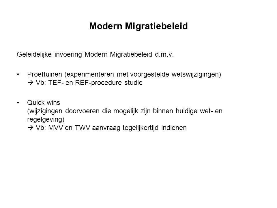 Modern Migratiebeleid