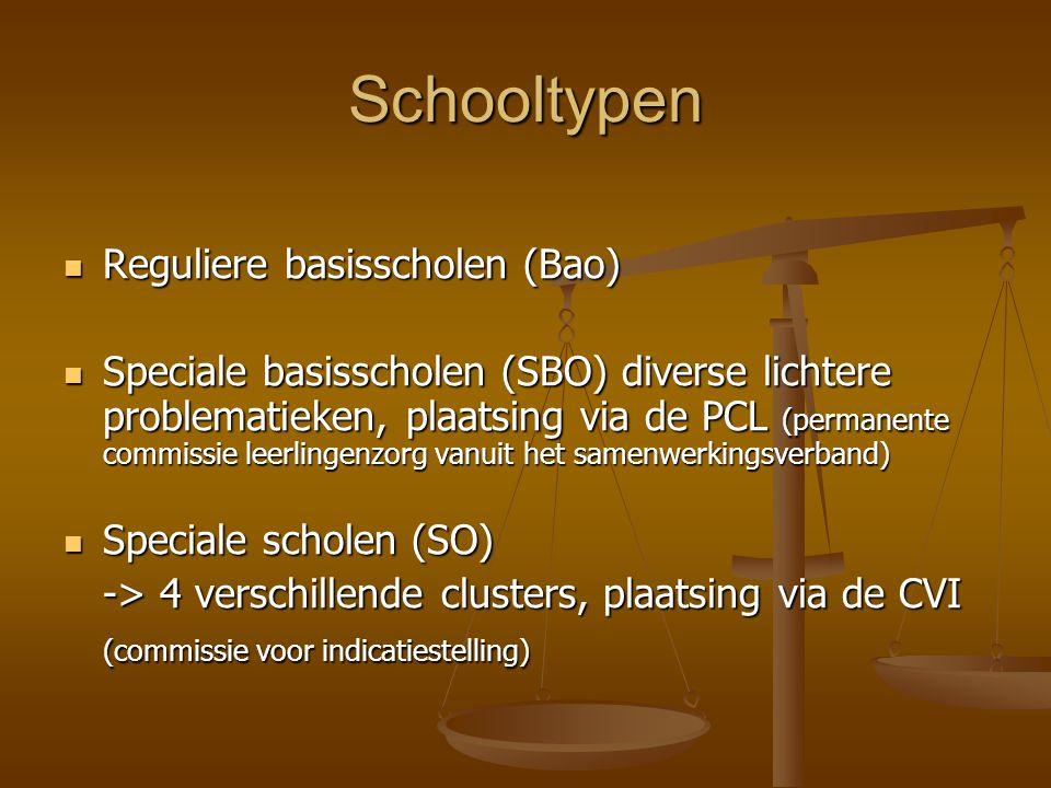 Schooltypen Reguliere basisscholen (Bao)