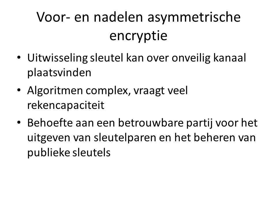 Voor- en nadelen asymmetrische encryptie