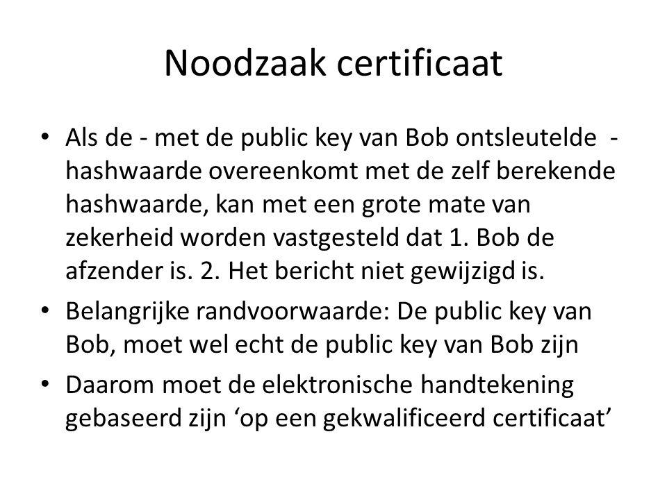 Noodzaak certificaat