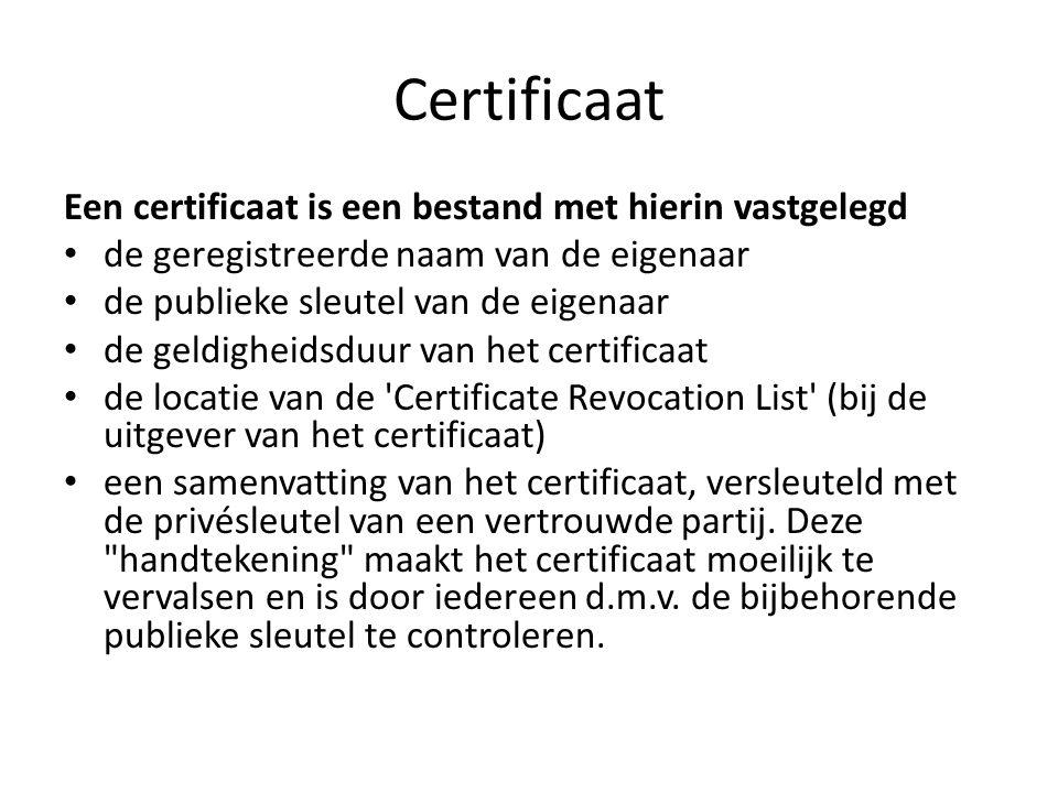 Certificaat Een certificaat is een bestand met hierin vastgelegd