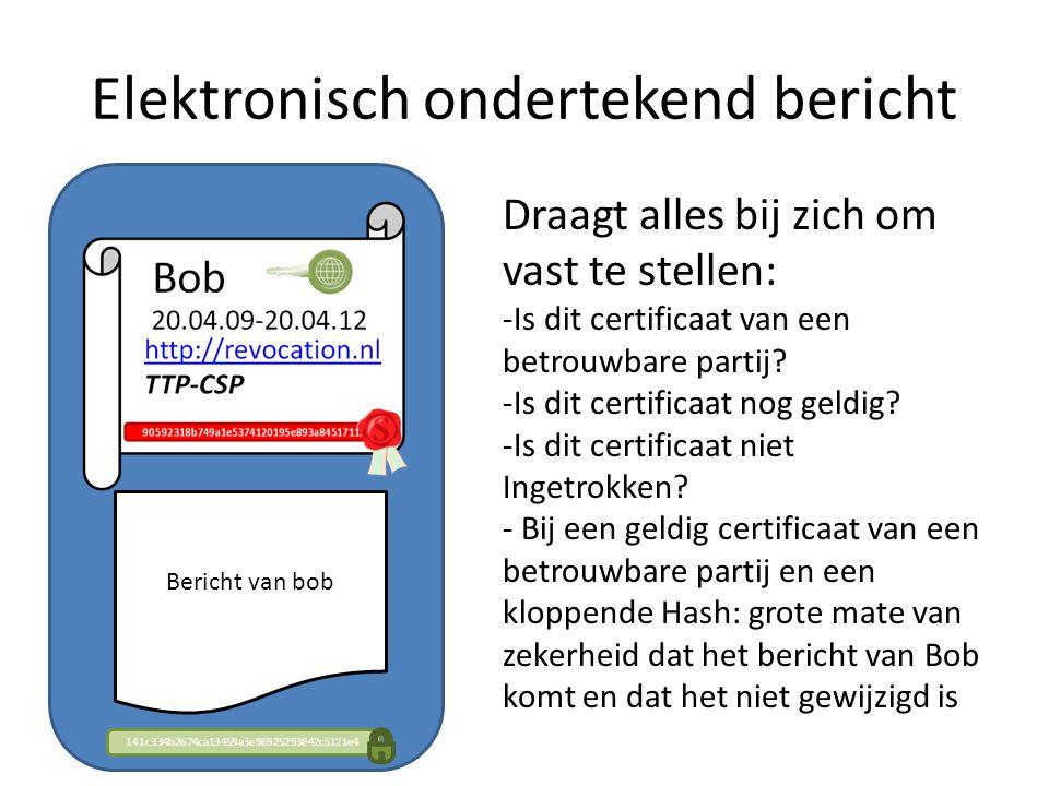 Elektronisch ondertekend bericht