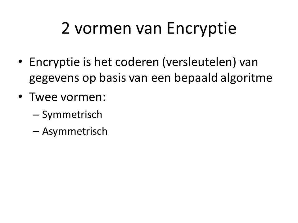 2 vormen van Encryptie Encryptie is het coderen (versleutelen) van gegevens op basis van een bepaald algoritme.