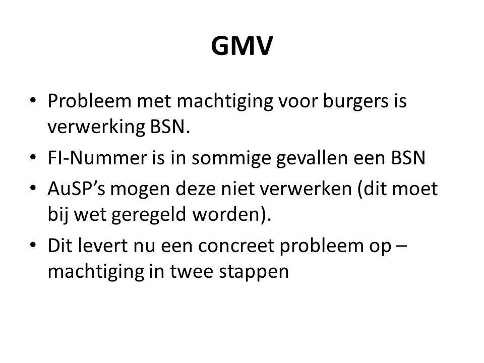 GMV Probleem met machtiging voor burgers is verwerking BSN.