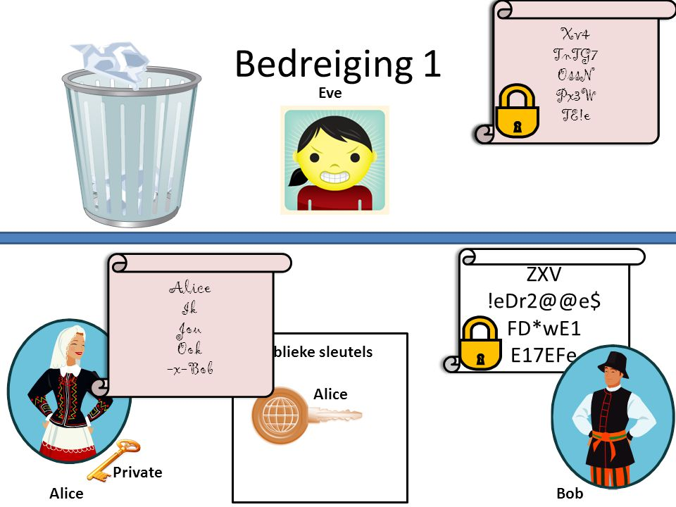 Bedreiging 1 ZXV !eDr2@@e$ FD*wE1 E17EFe Xv4 TnTG7 OssN Px3W TE!e