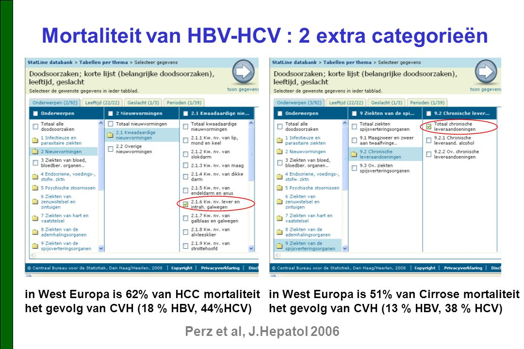 Mortaliteit van HBV-HCV : 2 extra categorieën