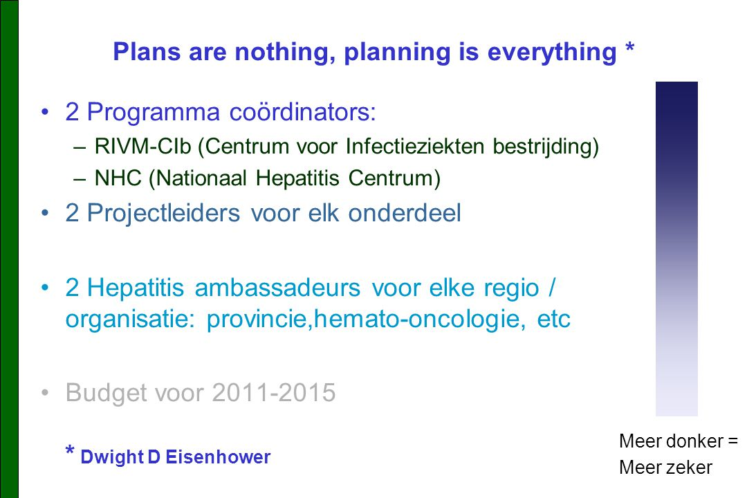 Plans are nothing, planning is everything *