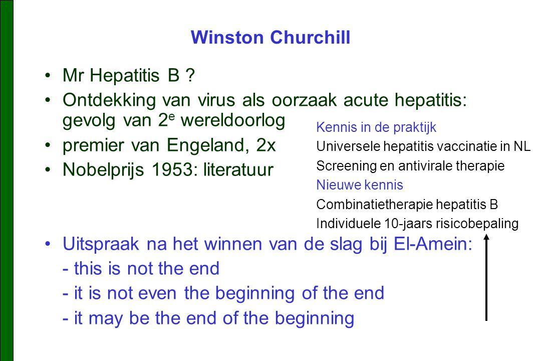 Nobelprijs 1953: literatuur