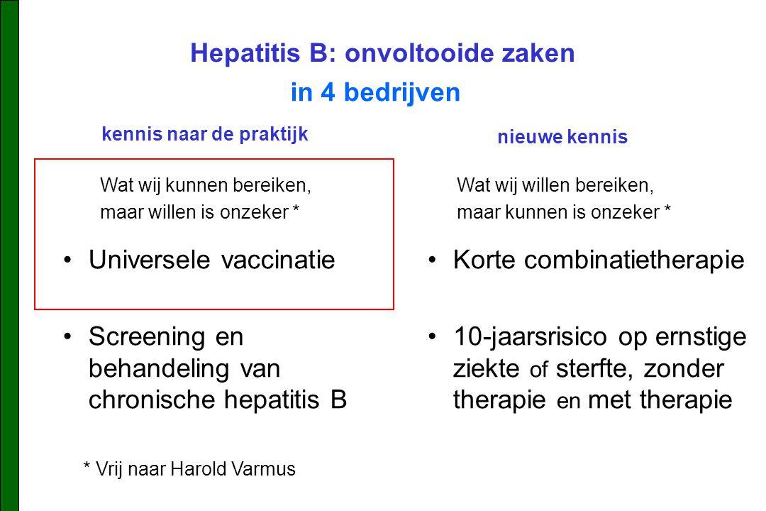 Hepatitis B: onvoltooide zaken