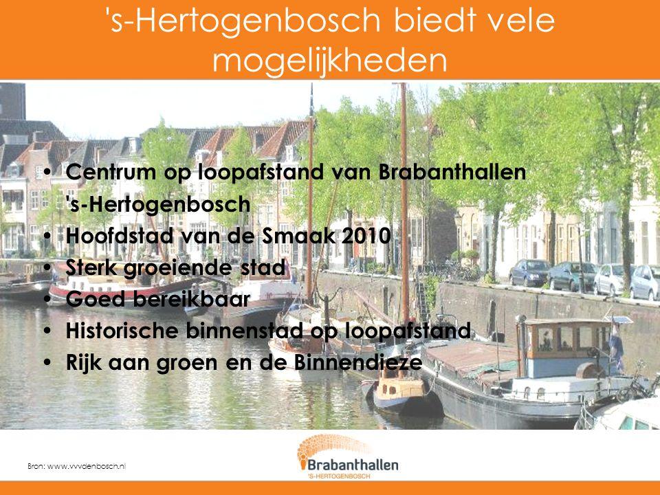 s-Hertogenbosch biedt vele mogelijkheden
