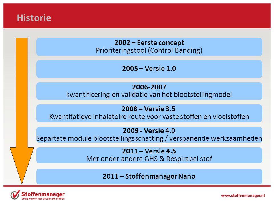 Historie 2002 – Eerste concept Prioriteringstool (Control Banding)