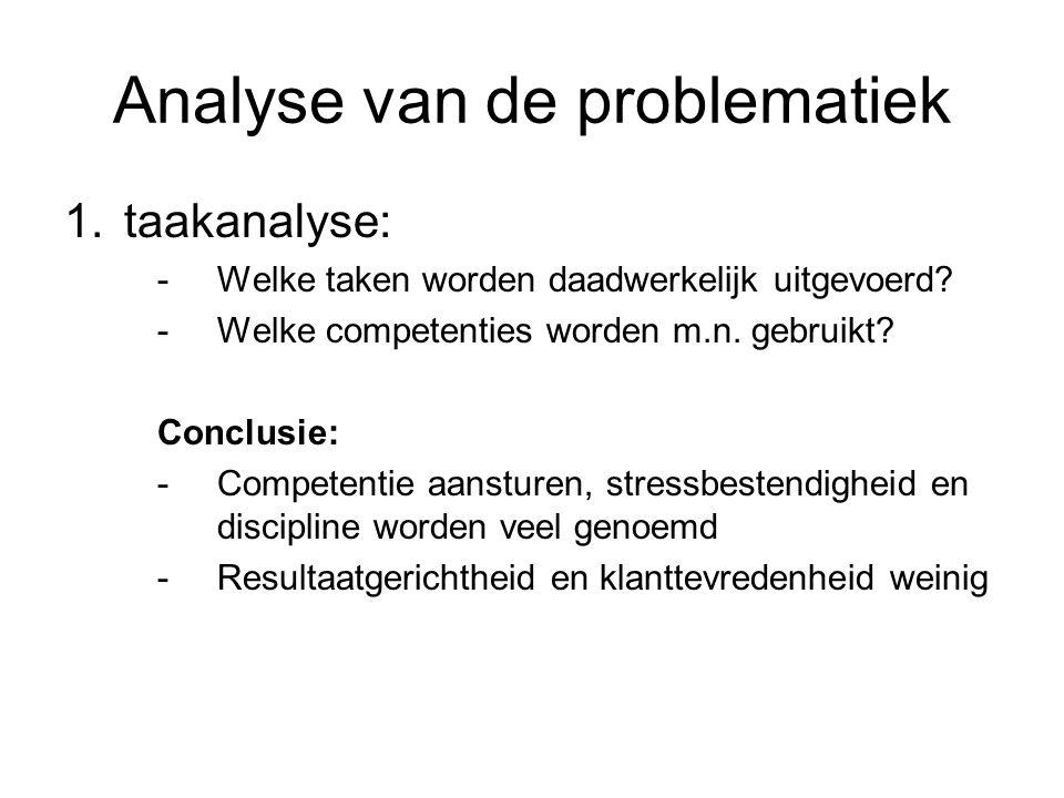 Analyse van de problematiek
