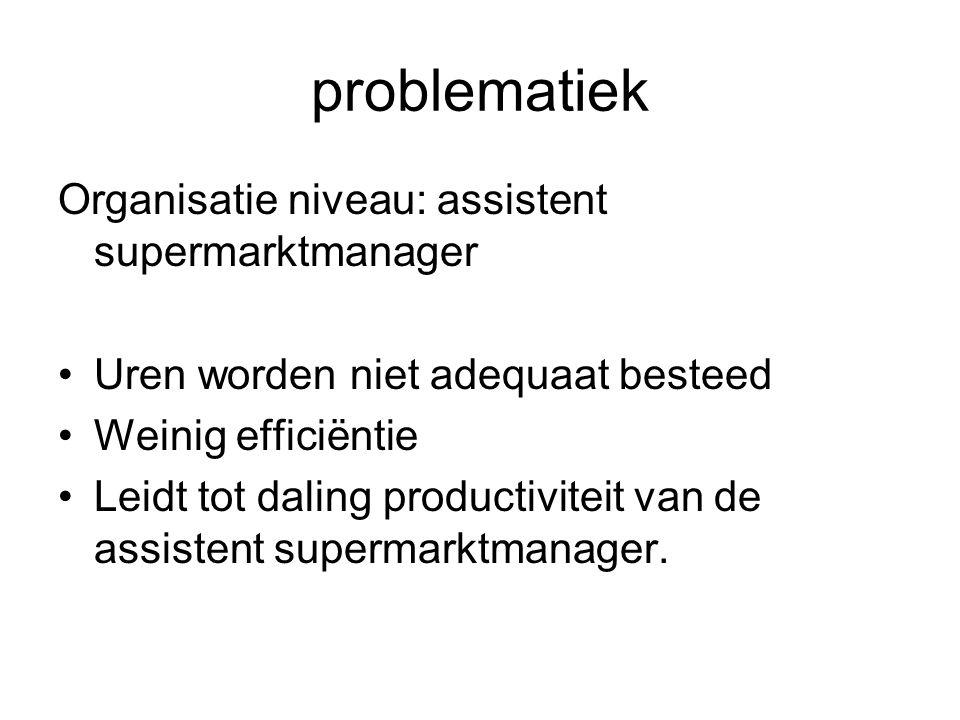 problematiek Organisatie niveau: assistent supermarktmanager