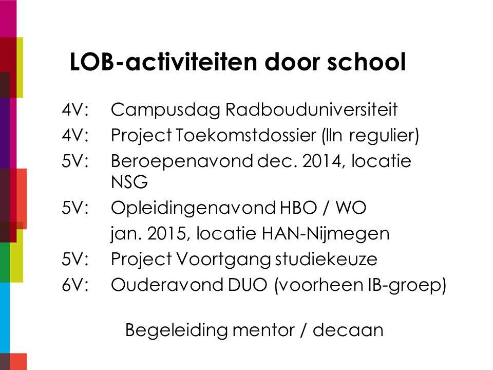 LOB-activiteiten door school