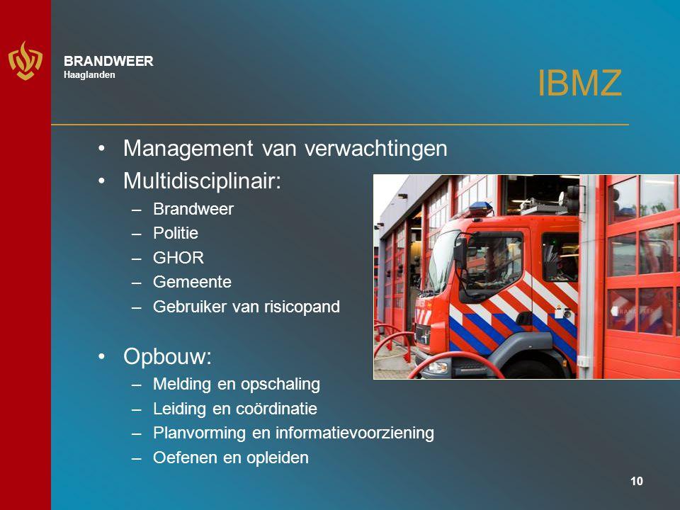 IBMZ Management van verwachtingen Multidisciplinair: Opbouw: Brandweer