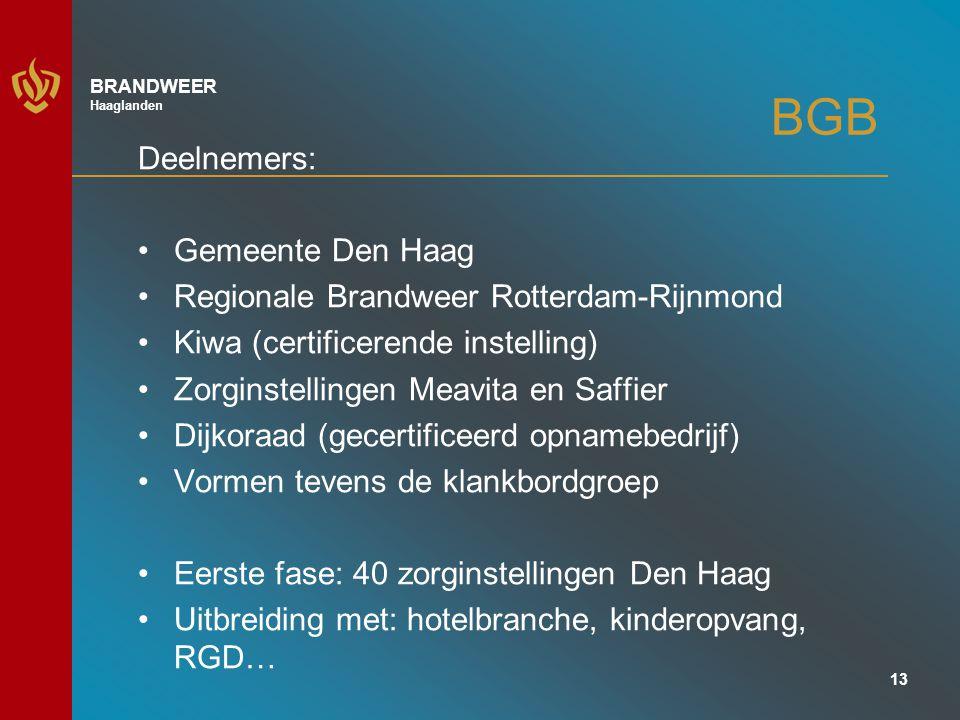 BGB Deelnemers: Gemeente Den Haag