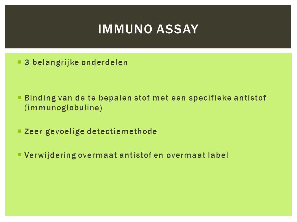 Immuno assay 3 belangrijke onderdelen