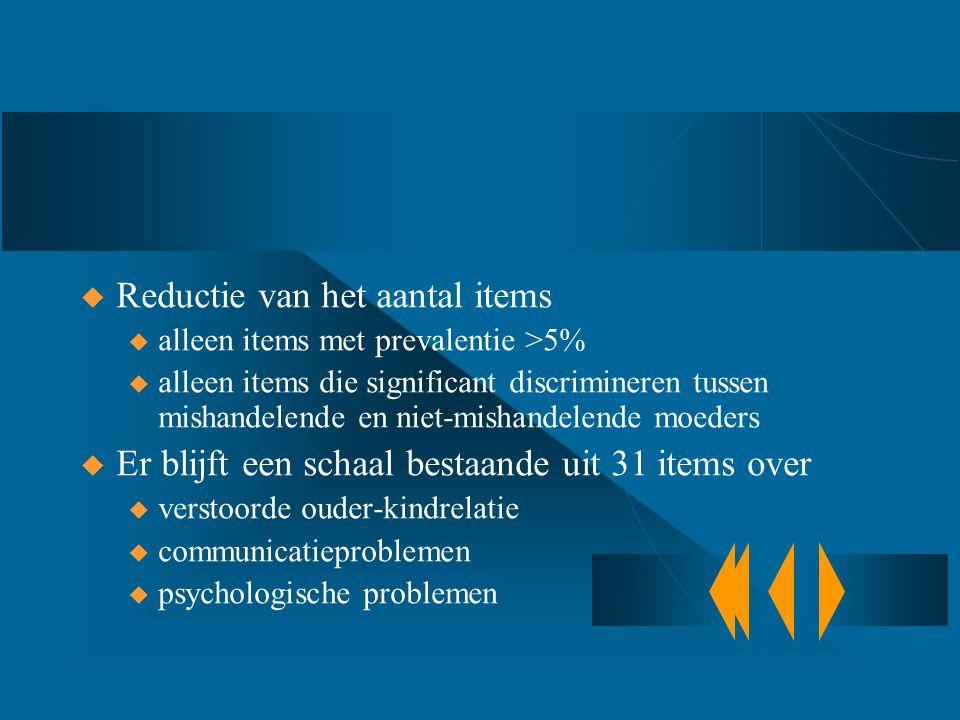 Reductie van het aantal items