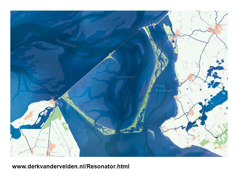 www.derkvandervelden.nl/Resonator.html