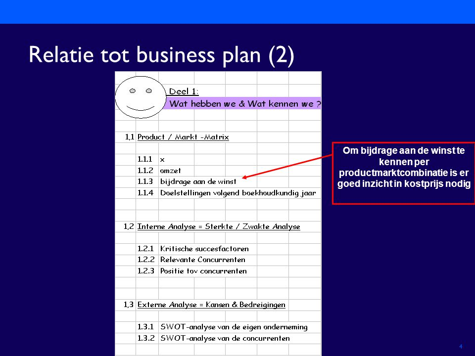 Relatie tot business plan (2)