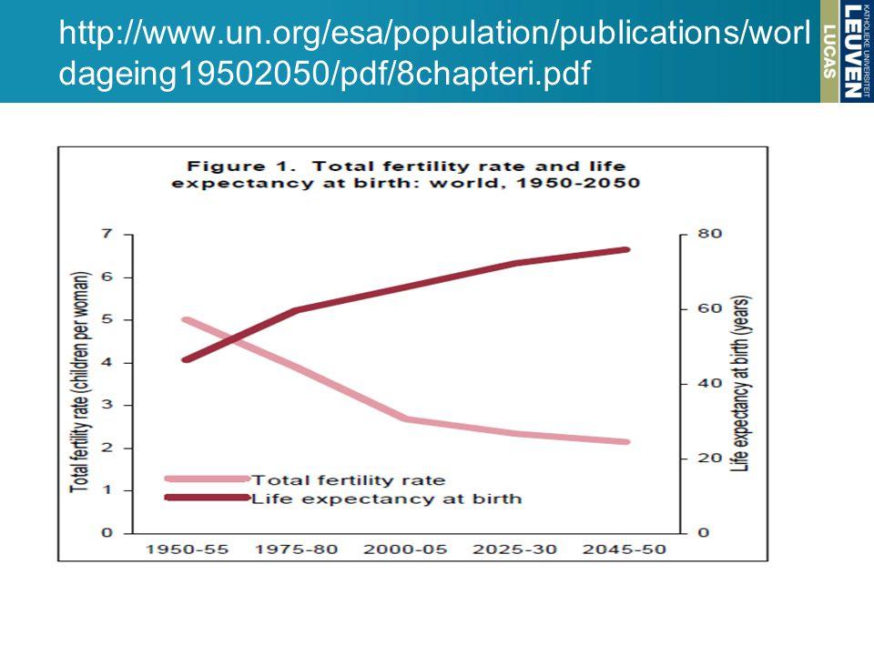 http://www.un.org/esa/population/publications/worldageing19502050/pdf/8chapteri.pdf