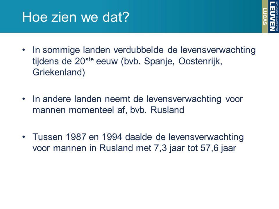 Hoe zien we dat In sommige landen verdubbelde de levensverwachting tijdens de 20ste eeuw (bvb. Spanje, Oostenrijk, Griekenland)