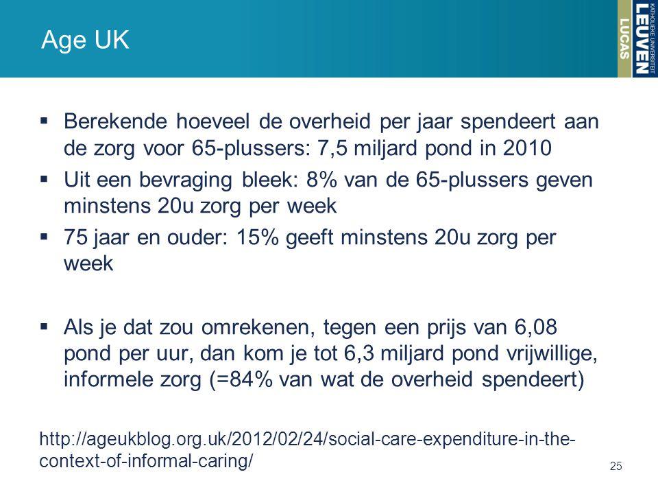 Age UK Berekende hoeveel de overheid per jaar spendeert aan de zorg voor 65-plussers: 7,5 miljard pond in 2010.