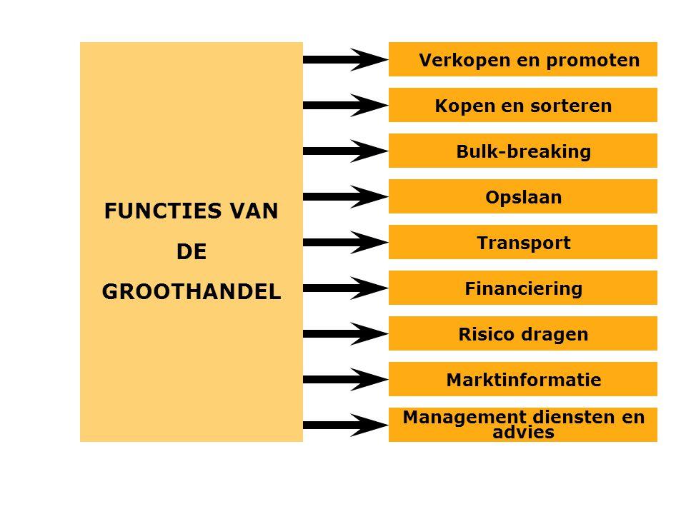 FUNCTIES VAN DE GROOTHANDEL Management diensten en advies
