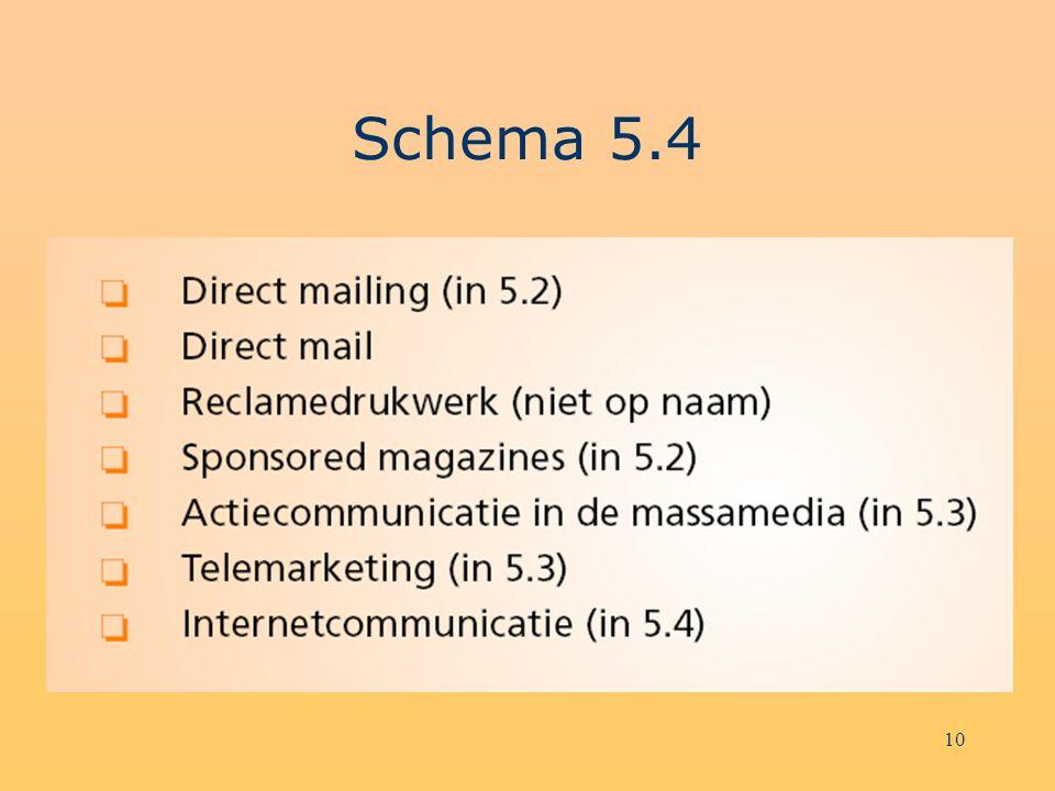 Schema 5.4