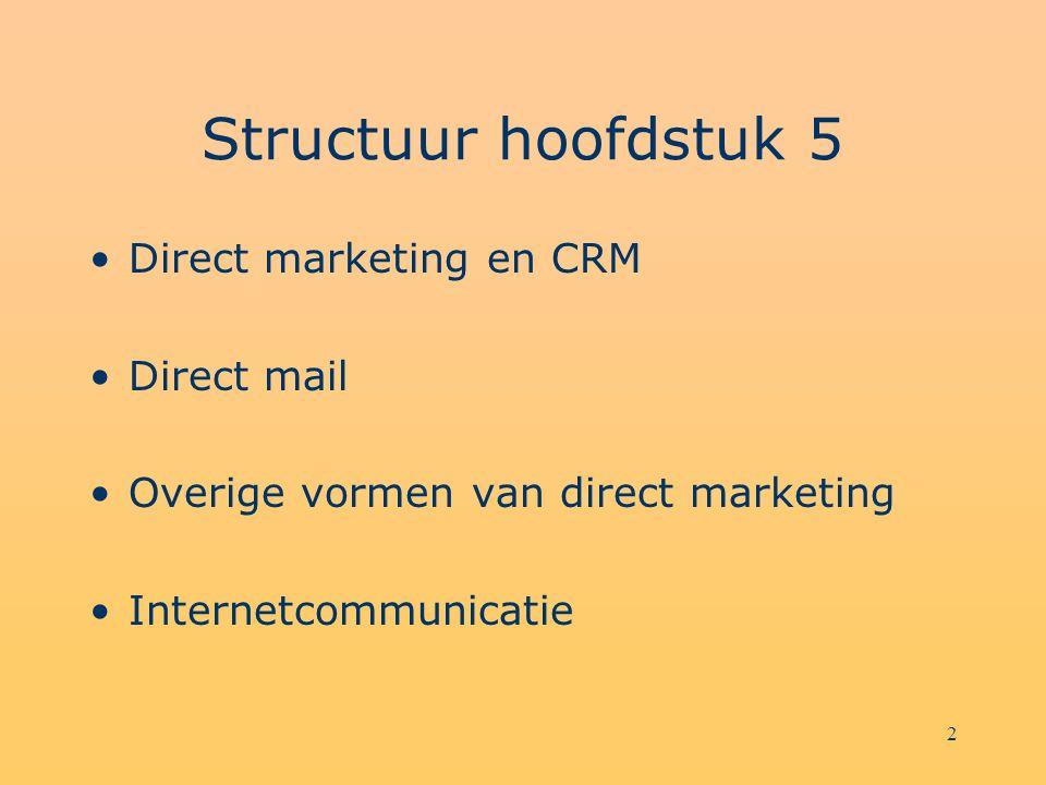 Structuur hoofdstuk 5 Direct marketing en CRM Direct mail