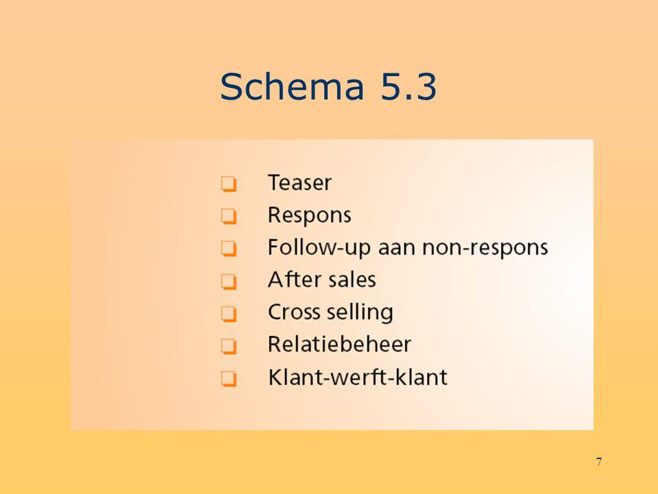 Schema 5.3