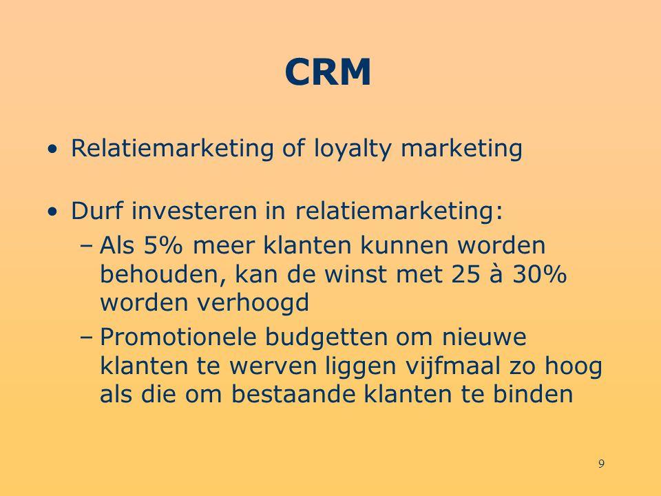 CRM Relatiemarketing of loyalty marketing