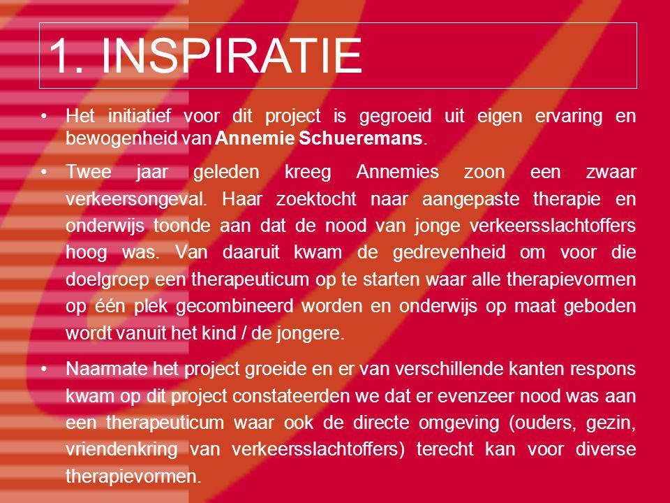 1. INSPIRATIE Het initiatief voor dit project is gegroeid uit eigen ervaring en bewogenheid van Annemie Schueremans.