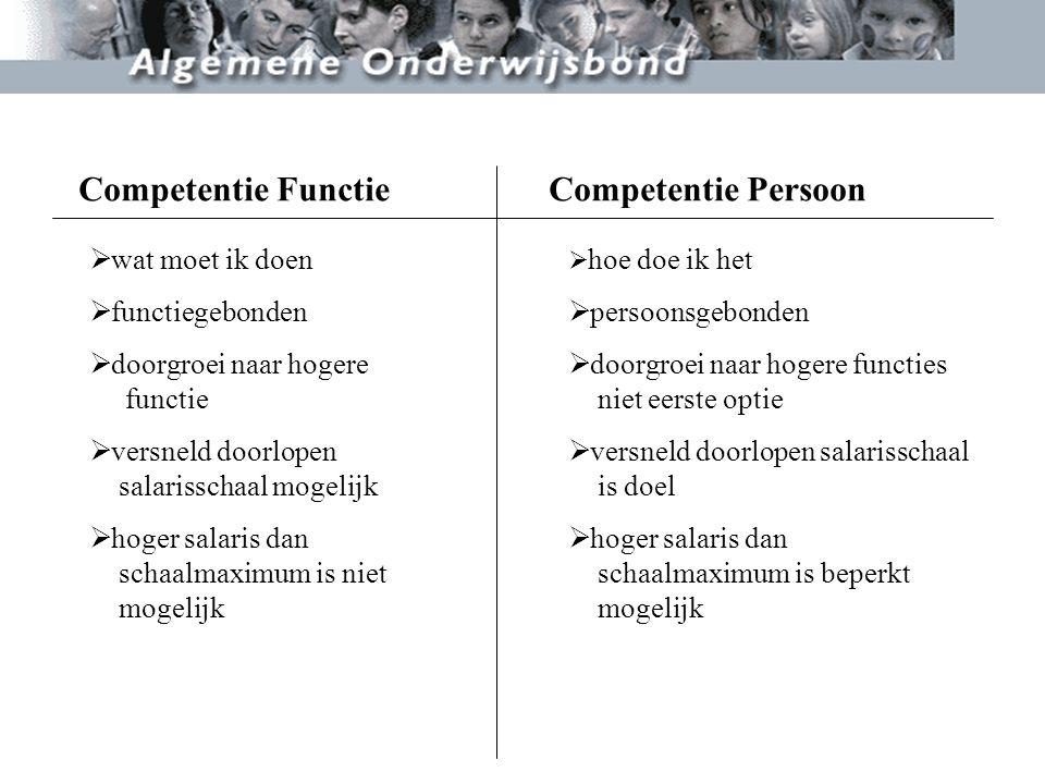 Competentie Functie Competentie Persoon wat moet ik doen