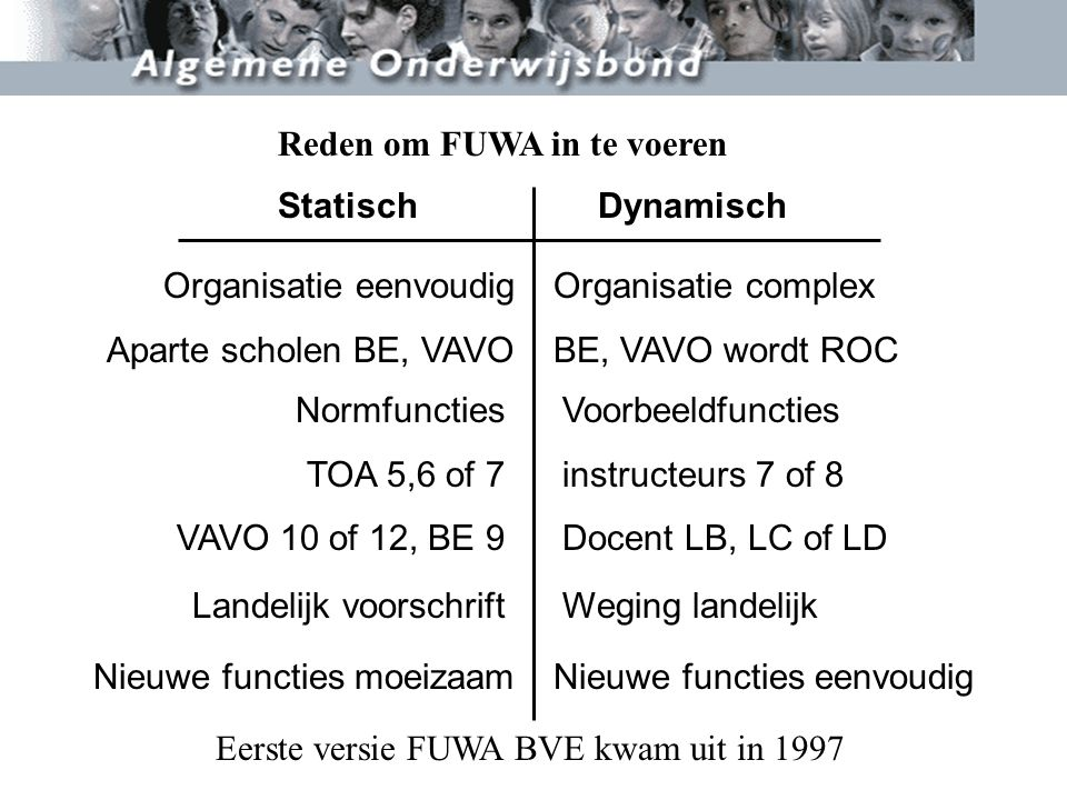 Reden om FUWA in te voeren