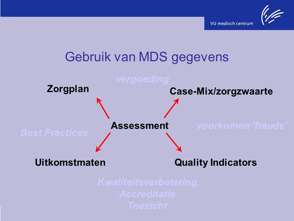 Gebruik van MDS gegevens