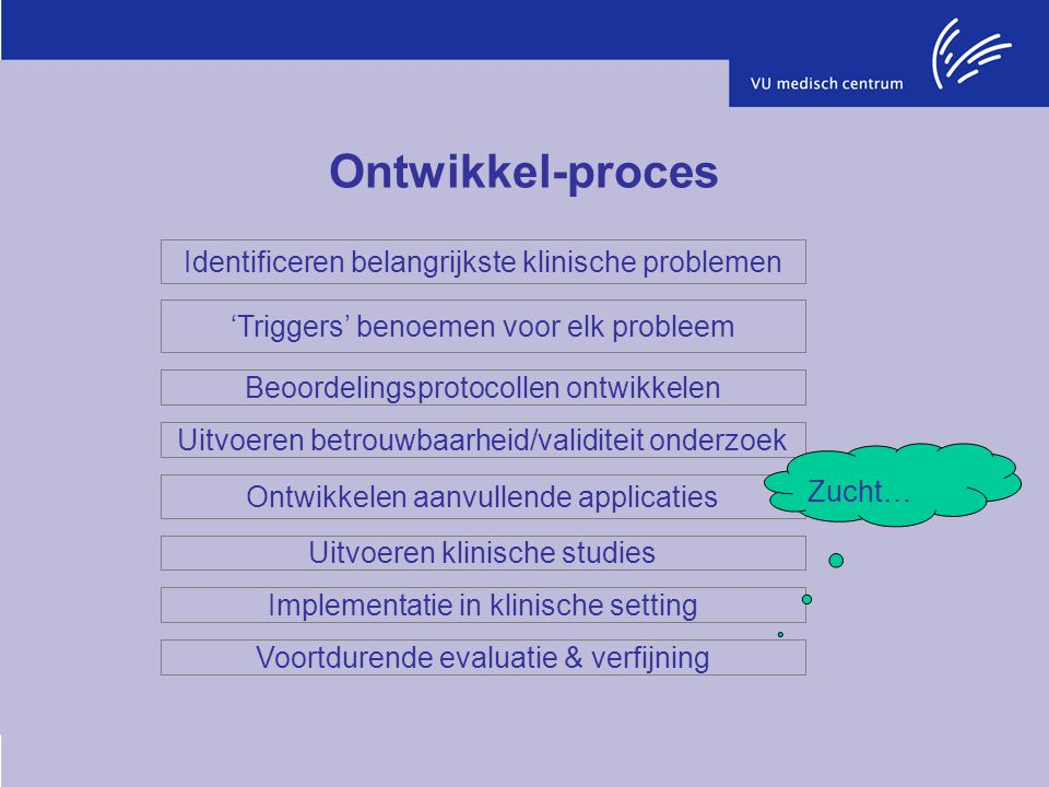 Ontwikkel-proces Identificeren belangrijkste klinische problemen
