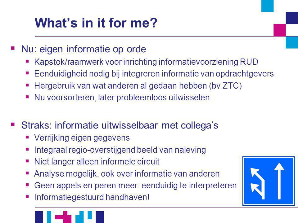 What's in it for me Nu: eigen informatie op orde