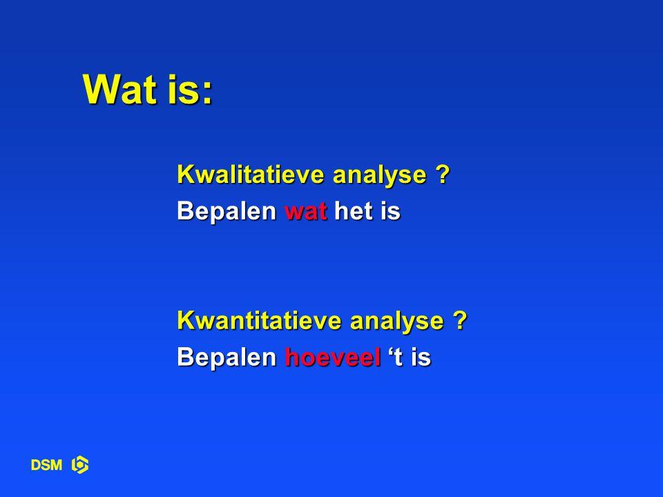 Wat is: Kwalitatieve analyse Bepalen wat het is