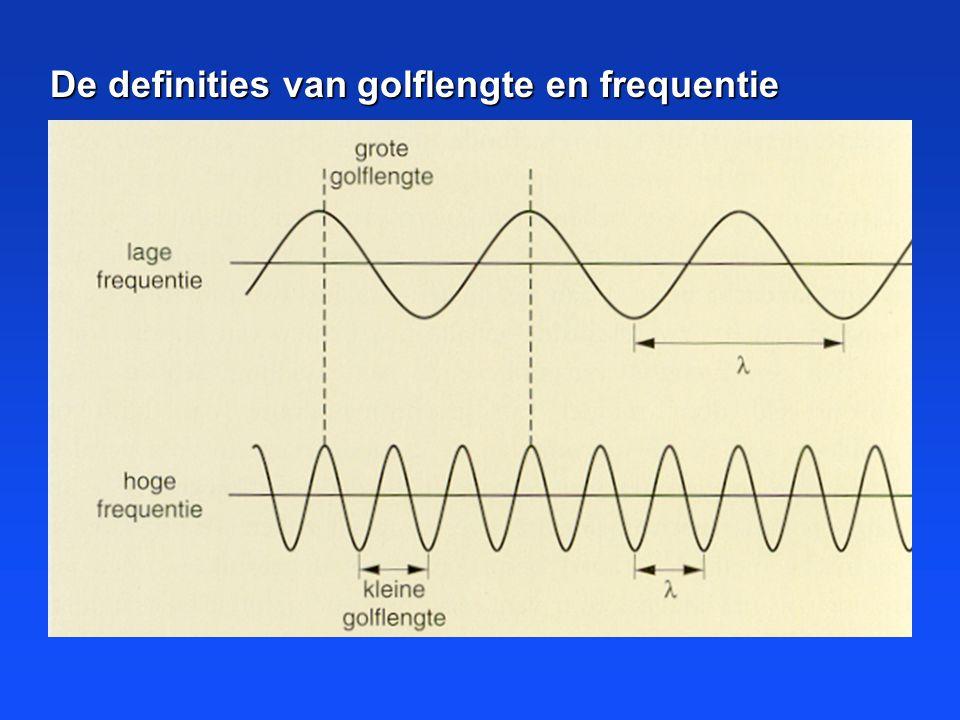 De definities van golflengte en frequentie