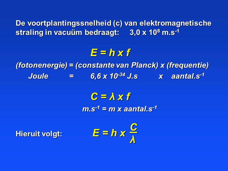 De voortplantingssnelheid (c) van elektromagnetische straling in vacuüm bedraagt: 3,0 x 108 m.s-1