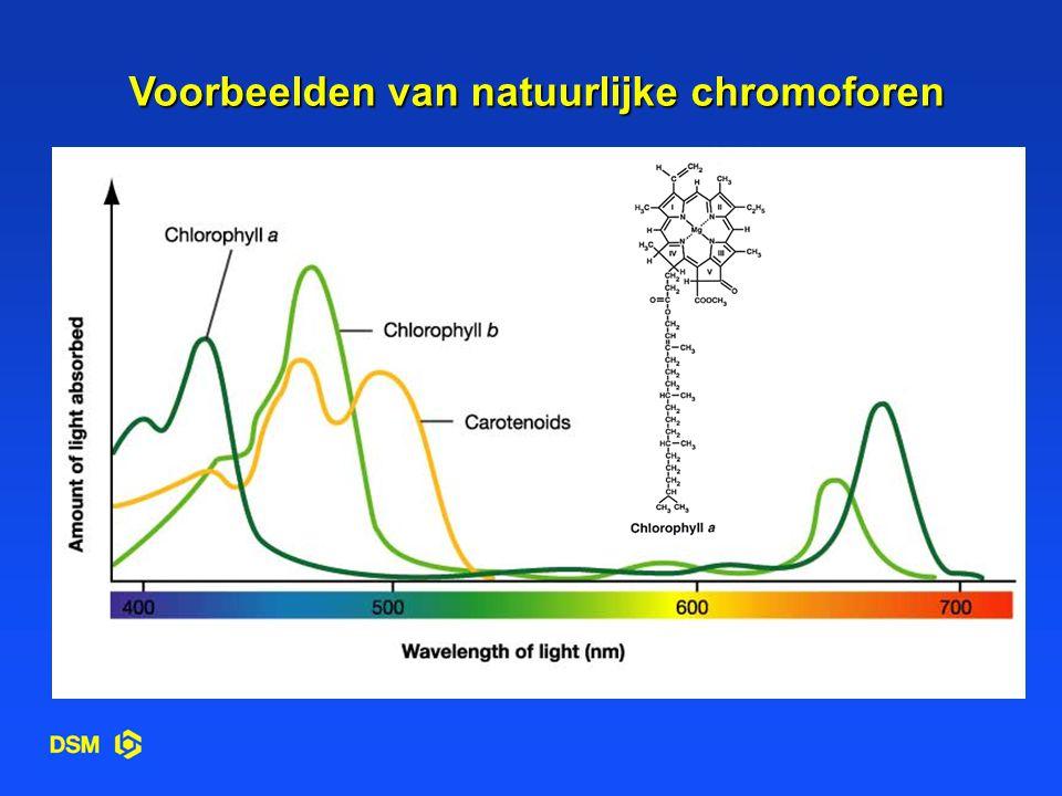 Voorbeelden van natuurlijke chromoforen