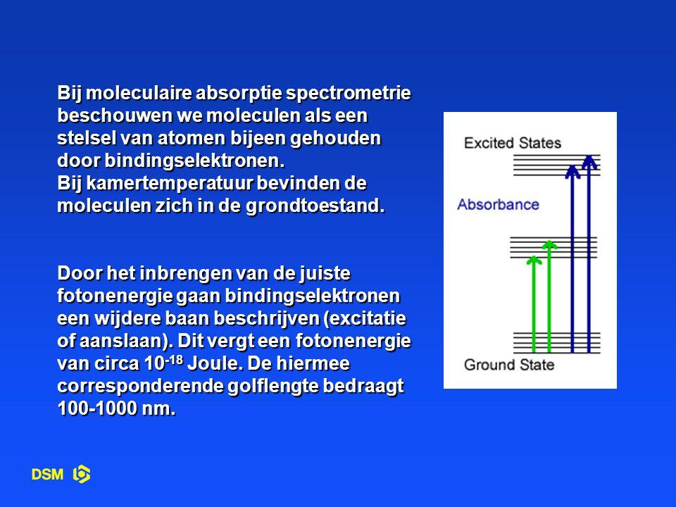Bij moleculaire absorptie spectrometrie beschouwen we moleculen als een stelsel van atomen bijeen gehouden door bindingselektronen.