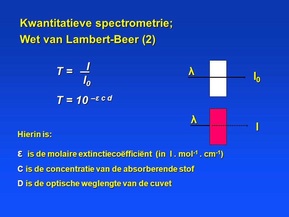Kwantitatieve spectrometrie; Wet van Lambert-Beer (2)
