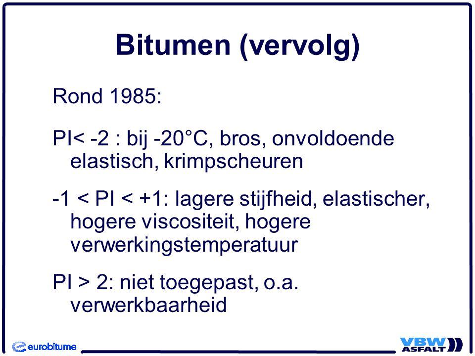 Bitumen (vervolg) Rond 1985: