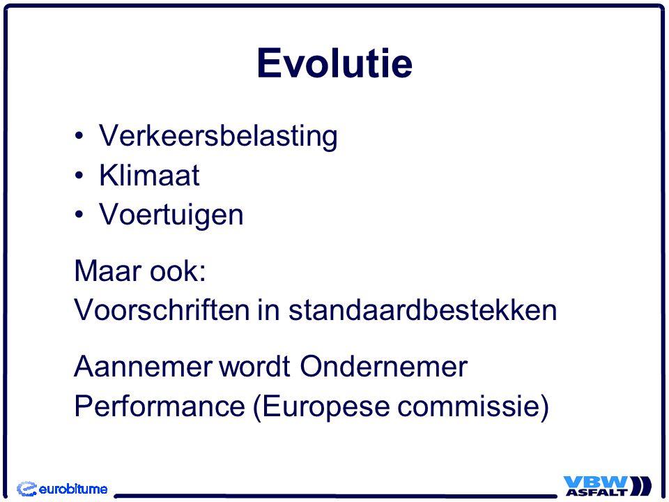 Evolutie Verkeersbelasting Klimaat Voertuigen Maar ook: