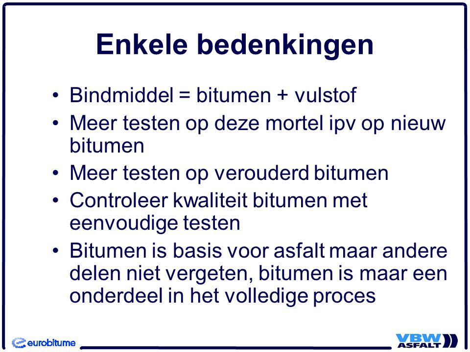 Enkele bedenkingen Bindmiddel = bitumen + vulstof