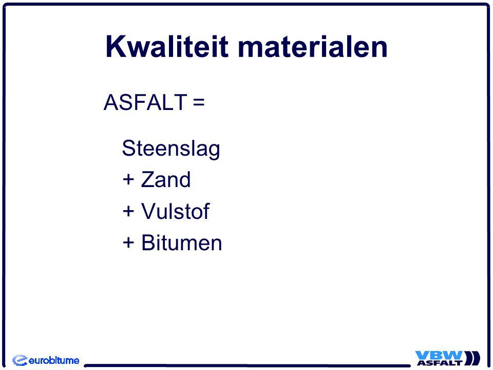 Kwaliteit materialen ASFALT = Steenslag + Zand + Vulstof + Bitumen