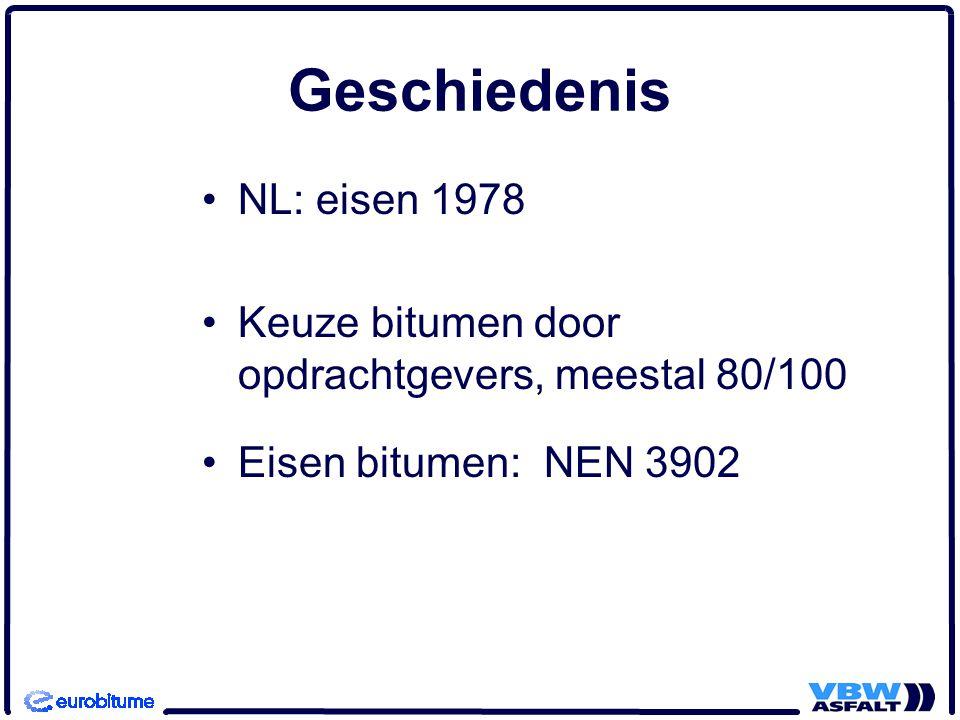 Geschiedenis NL: eisen 1978
